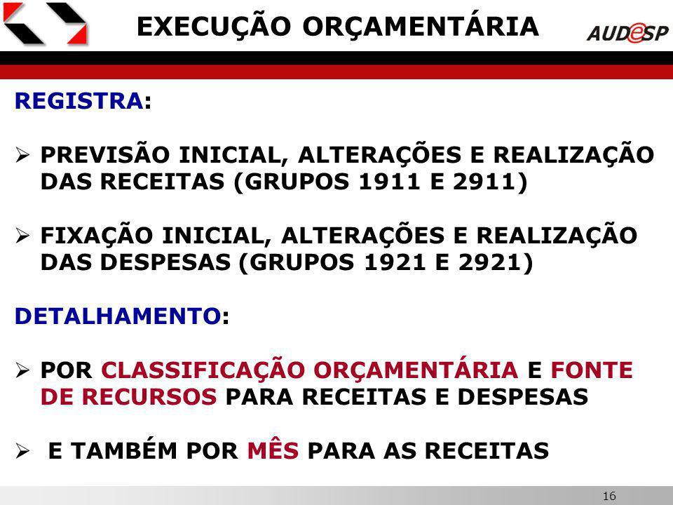 15 X ACOMPANHAMENTOS EXECUÇÃO ORÇAMENTÁRIA PROGRAMAÇÃO FINANCEIRA CONTROLE DE EMPENHOS CONTROLE FINANCEIRO: 1.DAS DESPESAS ORÇAMENTÁRIAS 2.DISPONIBILIDADES FINANCEIRAS 3.RESTOS A PAGAR