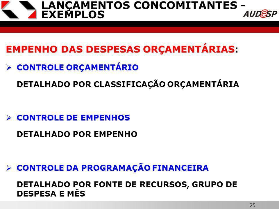 24 X LANÇAMENTOS CONCOMITANTES - EXEMPLOS FIXAÇÃO DAS DESPESAS ORÇAMENTÁRIAS FIXAÇÃO DAS DESPESAS ORÇAMENTÁRIAS: CONTROLE ORÇAMENTÁRIO CONTROLE ORÇAMENTÁRIO DETALHADO POR CLASSIFICAÇÃO ORÇAMENTÁRIA CONTROLE DA PROGRAMAÇÃO FINANCEIRA CONTROLE DA PROGRAMAÇÃO FINANCEIRA DETALHADA POR FONTE DE RECURSOS, GRUPO DE DESPESA E MÊS