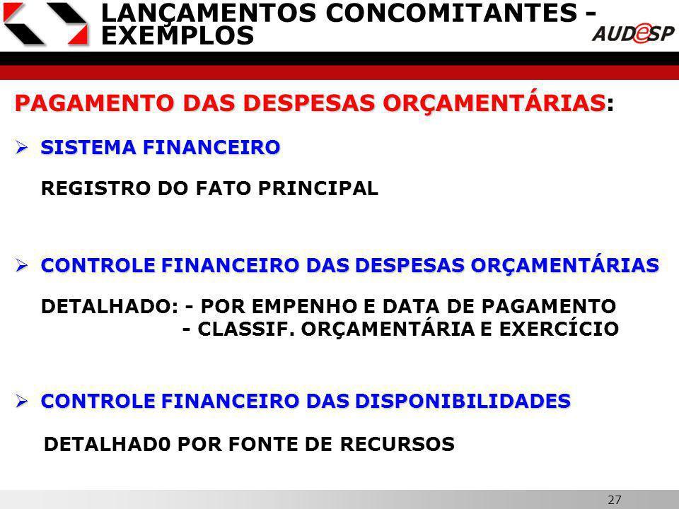 26 X LANÇAMENTOS CONCOMITANTES - EXEMPLOS LIQUIDAÇÃO DAS DESPESAS ORÇAMENTÁRIAS LIQUIDAÇÃO DAS DESPESAS ORÇAMENTÁRIAS: SISTEMA FINANCEIRO SISTEMA FINANCEIRO REGISTRO DO FATO PRINCIPAL CONTROLE ORÇAMENTÁRIO CONTROLE ORÇAMENTÁRIO DETALHADO POR CLASSIFICAÇÃO ORÇAMENTÁRIA CONTROLE DE EMPENHOS CONTROLE DE EMPENHOS DETALHADO POR NÚMERO DE EMPENHO CONTROLE FINANCEIRO DAS DESPESAS ORÇAMENTÁRIAS CONTROLE FINANCEIRO DAS DESPESAS ORÇAMENTÁRIAS DETALHADO: - POR EMPENHO E DATA DE VENCIMENTO - CLASSIF.