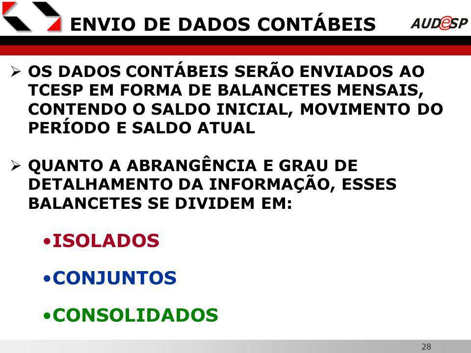 27 X LANÇAMENTOS CONCOMITANTES - EXEMPLOS PAGAMENTO DAS DESPESAS ORÇAMENTÁRIAS PAGAMENTO DAS DESPESAS ORÇAMENTÁRIAS: SISTEMA FINANCEIRO SISTEMA FINANCEIRO REGISTRO DO FATO PRINCIPAL CONTROLE FINANCEIRO DAS DESPESAS ORÇAMENTÁRIAS CONTROLE FINANCEIRO DAS DESPESAS ORÇAMENTÁRIAS DETALHADO: - POR EMPENHO E DATA DE PAGAMENTO - CLASSIF.