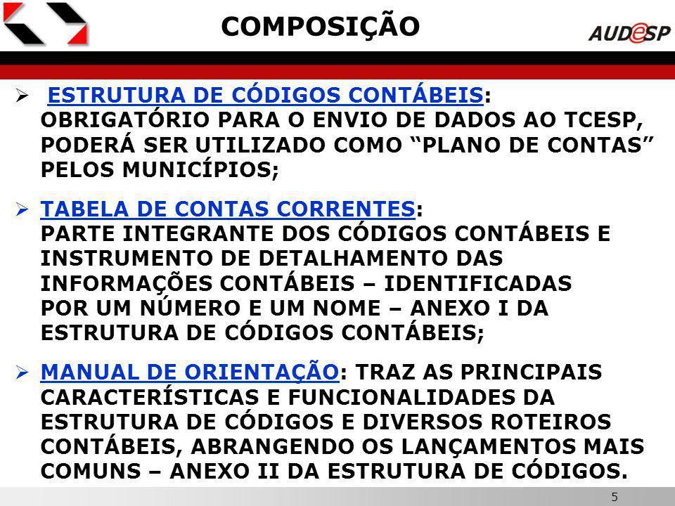 5 X COMPOSIÇÃO ESTRUTURA DE CÓDIGOS CONTÁBEIS: OBRIGATÓRIO PARA O ENVIO DE DADOS AO TCESP, PODERÁ SER UTILIZADO COMO PLANO DE CONTAS PELOS MUNICÍPIOS; TABELA DE CONTAS CORRENTES: PARTE INTEGRANTE DOS CÓDIGOS CONTÁBEIS E INSTRUMENTO DE DETALHAMENTO DAS INFORMAÇÕES CONTÁBEIS – IDENTIFICADAS POR UM NÚMERO E UM NOME – ANEXO I DA ESTRUTURA DE CÓDIGOS CONTÁBEIS; MANUAL DE ORIENTAÇÃO: TRAZ AS PRINCIPAIS CARACTERÍSTICAS E FUNCIONALIDADES DA ESTRUTURA DE CÓDIGOS E DIVERSOS ROTEIROS CONTÁBEIS, ABRANGENDO OS LANÇAMENTOS MAIS COMUNS – ANEXO II DA ESTRUTURA DE CÓDIGOS.