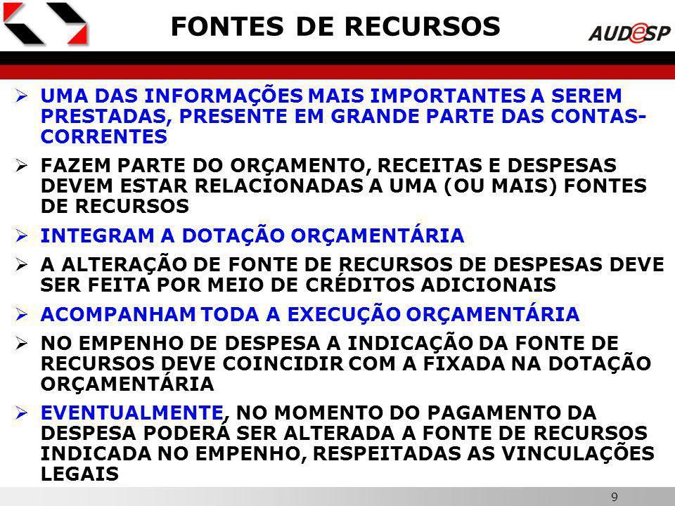 19 X CONTROLE FINANCEIRO 1 – DAS DESPESAS ORÇAMENTÁRIAS: REGISTRA: AS DESPESAS LIQUIDADAS, A PAGAR E PAGAS, DO EXERCÍCIO E DE EXERCÍCIOS ANTERIORES, INDO ALÉM, PORTANTO, DO CONTROLE DA EXECUÇÃO ORÇAMENTÁRIA (GRUPO 19313) DETALHAMENTO: POR CLASSIFICAÇÃO ORÇAMENTÁRIA E FONTE DE RECURSOS