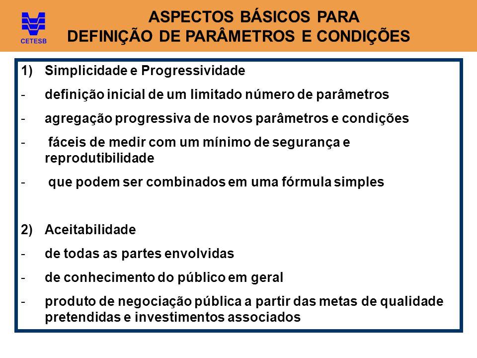 ASPECTOS BÁSICOS PARA DEFINIÇÃO DE PARÂMETROS E CONDIÇÕES 1)Simplicidade e Progressividade -definição inicial de um limitado número de parâmetros -agr
