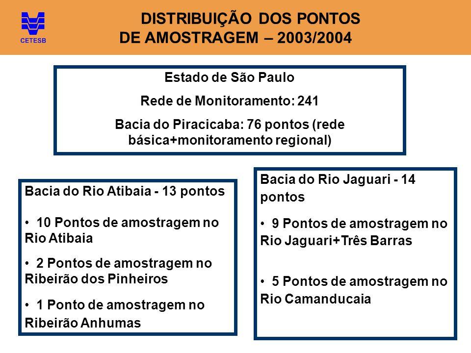 Bacia do Rio Atibaia - 13 pontos 10 Pontos de amostragem no Rio Atibaia 2 Pontos de amostragem no Ribeirão dos Pinheiros 1 Ponto de amostragem no Ribe