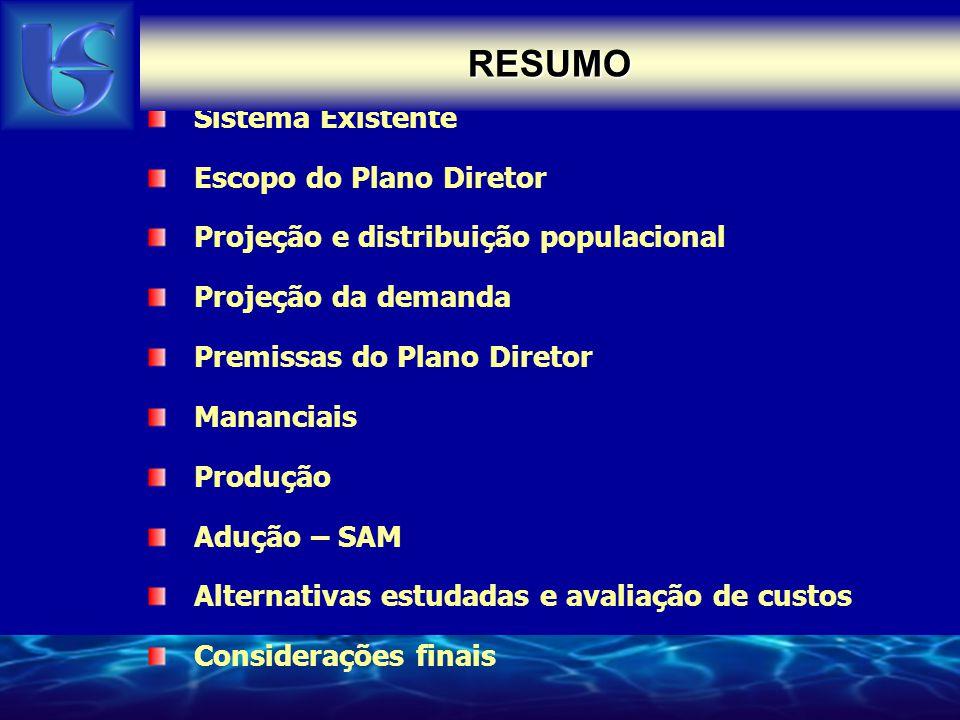 Sistema Existente Escopo do Plano Diretor Projeção e distribuição populacional Projeção da demanda Premissas do Plano Diretor Mananciais Produção Aduç
