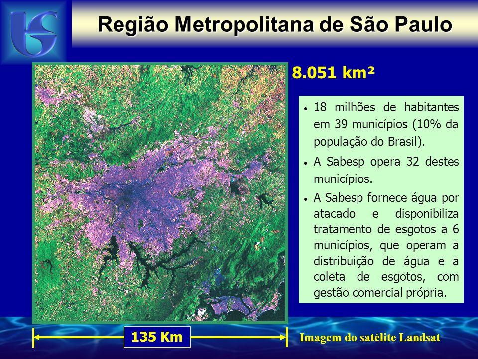 135 Km 8.051 km² 18 milhões de habitantes em 39 municípios (10% da população do Brasil). A Sabesp opera 32 destes municípios. A Sabesp fornece água po