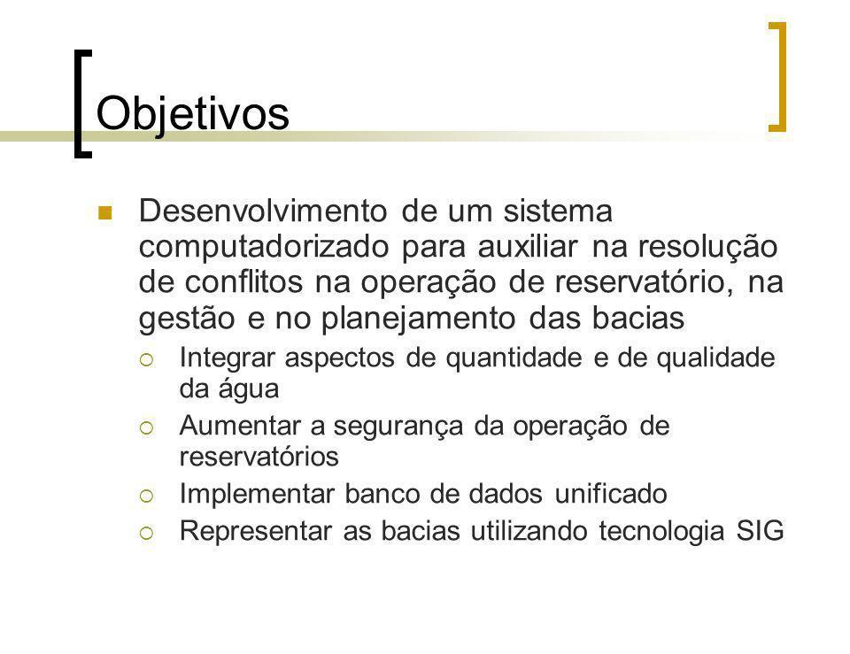 Objetivos Desenvolvimento de um sistema computadorizado para auxiliar na resolução de conflitos na operação de reservatório, na gestão e no planejamen