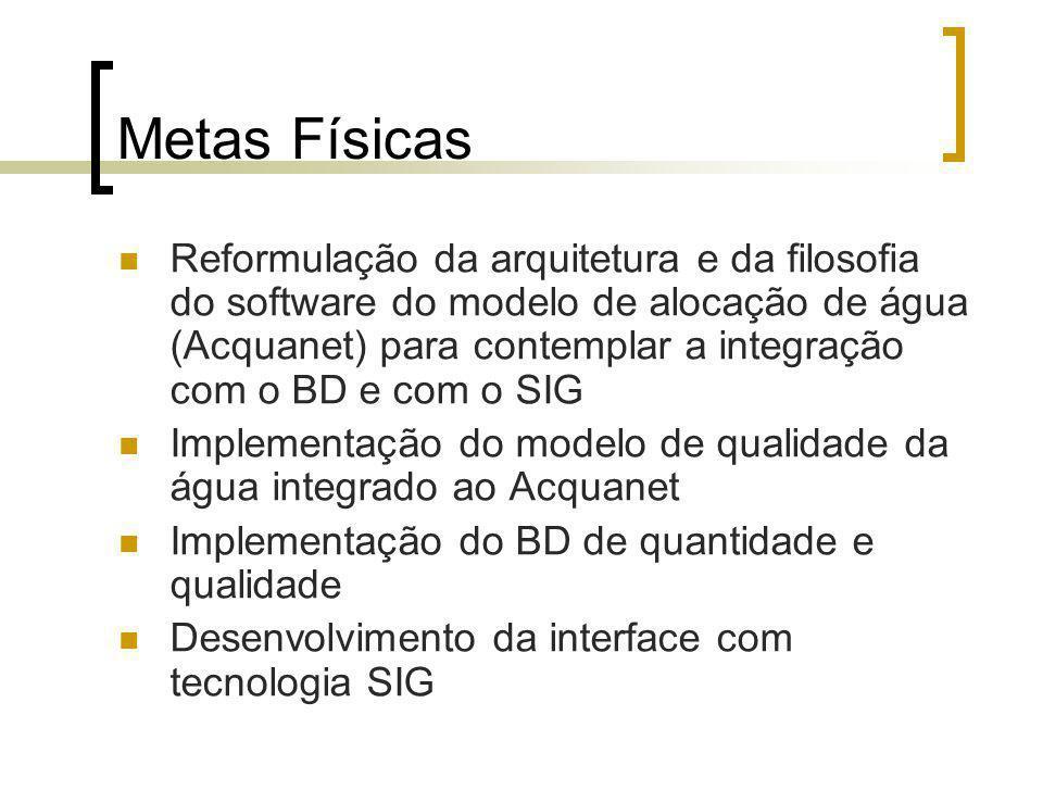 Metas Físicas Reformulação da arquitetura e da filosofia do software do modelo de alocação de água (Acquanet) para contemplar a integração com o BD e