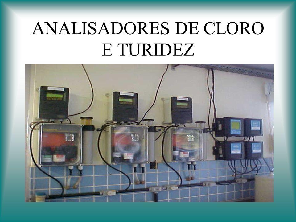 ANALISADORES DE CLORO E TURIDEZ