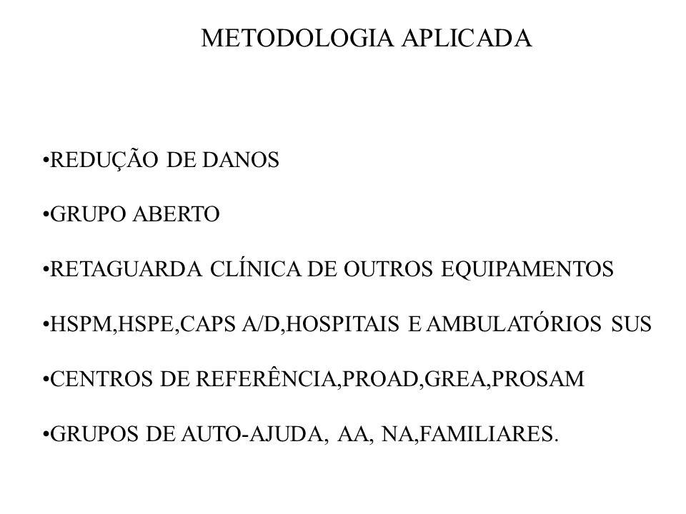METODOLOGIA APLICADA REDUÇÃO DE DANOS GRUPO ABERTO RETAGUARDA CLÍNICA DE OUTROS EQUIPAMENTOS HSPM,HSPE,CAPS A/D,HOSPITAIS E AMBULATÓRIOS SUS CENTROS D