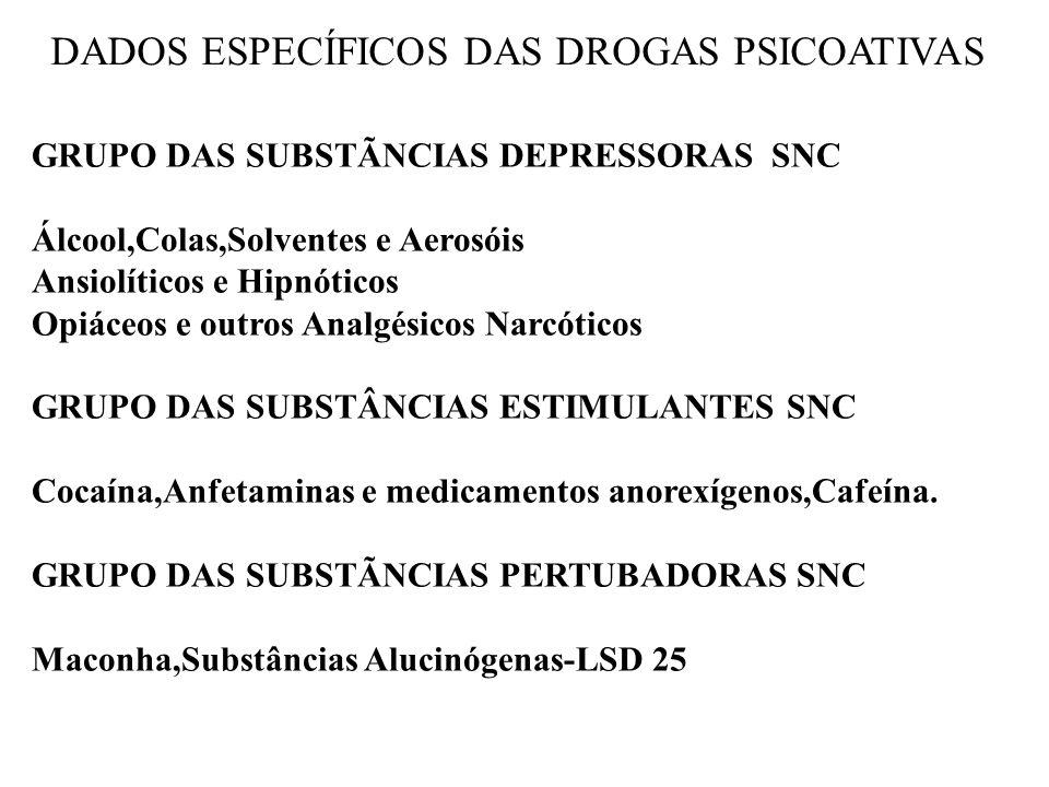 GRUPO DAS SUBSTÃNCIAS DEPRESSORAS SNC Álcool,Colas,Solventes e Aerosóis Ansiolíticos e Hipnóticos Opiáceos e outros Analgésicos Narcóticos GRUPO DAS S