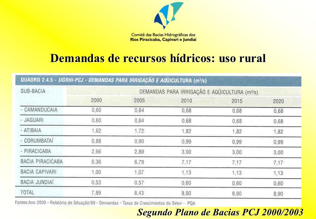Demandas de recursos hídricos: TOTAL Segundo Plano de Bacias PCJ 2000/2003