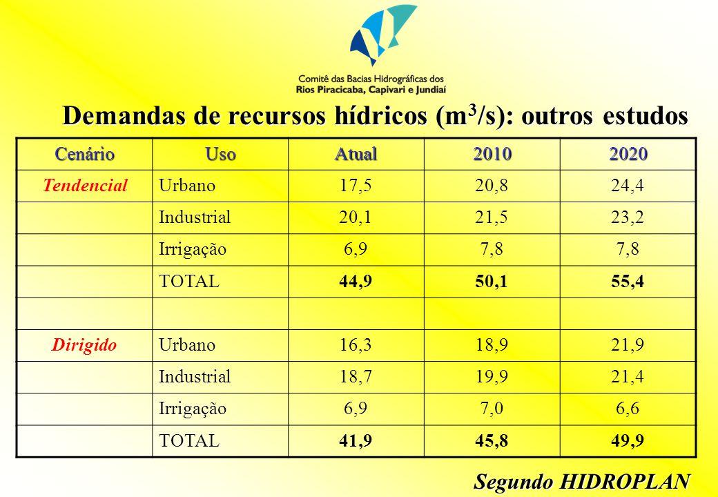 Demandas de recursos hídricos (m 3 /s): outros estudos Segundo HIDROPLAN CenárioUsoAtual20102020 TendencialUrbano17,520,824,4 Industrial20,121,523,2 I