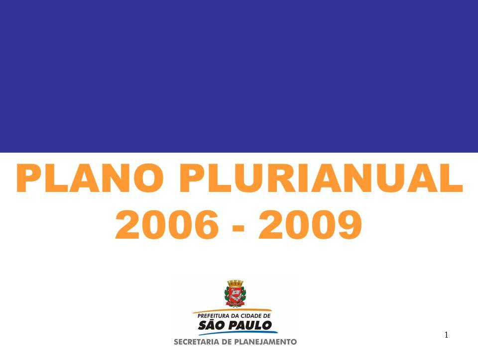 1 PPA 2006-2009 PLANO PLURIANUAL 2006 - 2009