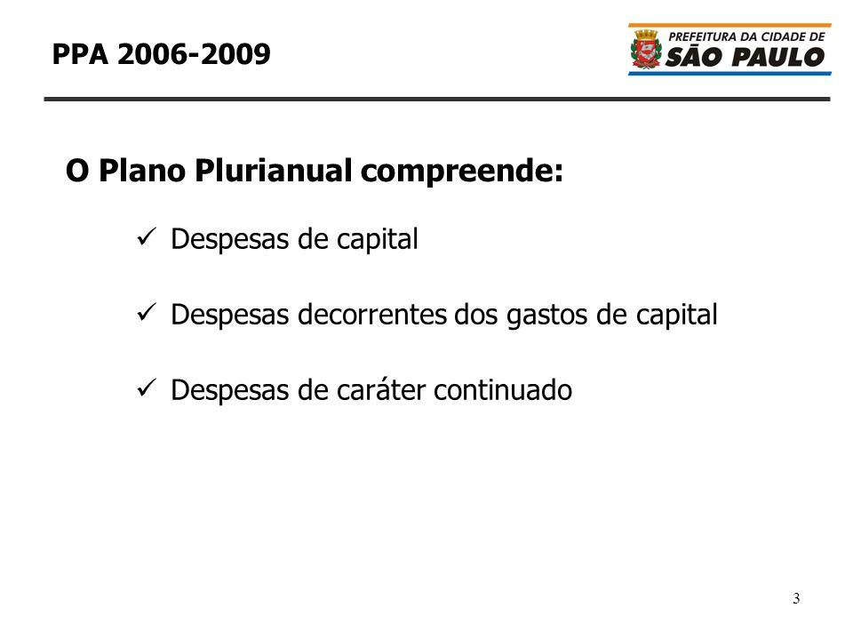 3 PPA 2006-2009 Despesas de capital Despesas decorrentes dos gastos de capital Despesas de caráter continuado O Plano Plurianual compreende: