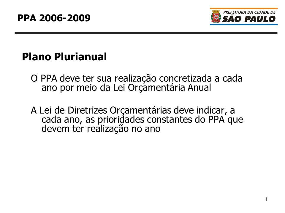4 PPA 2006-2009 O PPA deve ter sua realização concretizada a cada ano por meio da Lei Orçamentária Anual A Lei de Diretrizes Orçamentárias deve indica