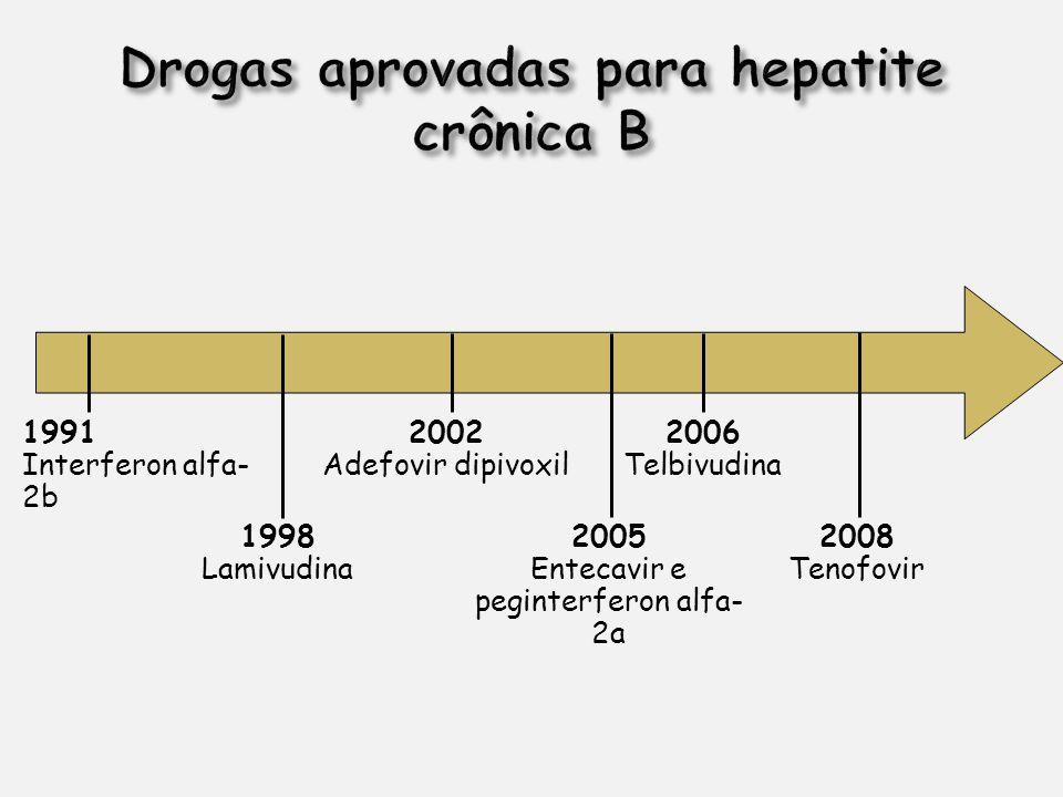 1991 Interferon alfa- 2b 1998 Lamivudina 2002 Adefovir dipivoxil 2005 Entecavir e peginterferon alfa- 2a 2006 Telbivudina 2008 Tenofovir