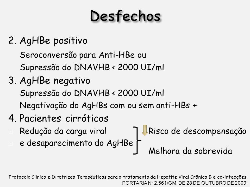 2. AgHBe positivo Seroconversão para Anti-HBe ou Supressão do DNAVHB < 2000 UI/ml 3.
