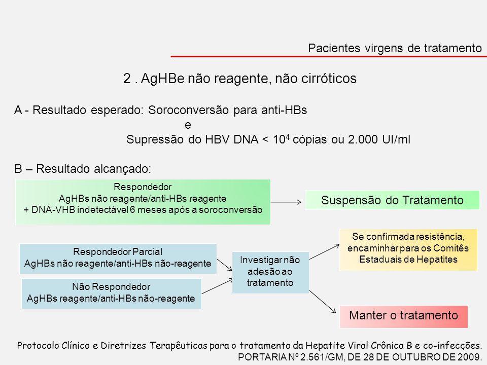 2. AgHBe não reagente, não cirróticos A - Resultado esperado: Soroconversão para anti-HBs e Supressão do HBV DNA < 10 4 cópias ou 2.000 UI/ml B – Resu