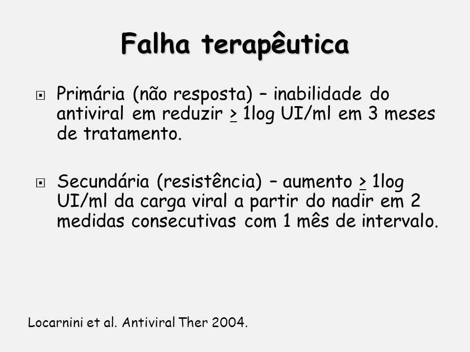 Falha terapêutica Primária (não resposta) – inabilidade do antiviral em reduzir > 1log UI/ml em 3 meses de tratamento. Secundária (resistência) – aume