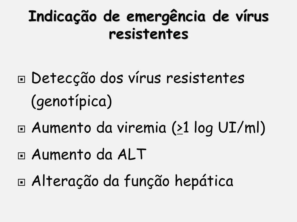 Indicação de emergência de vírus resistentes Detecção dos vírus resistentes (genotípica) Aumento da viremia (>1 log UI/ml) Aumento da ALT Alteração da função hepática