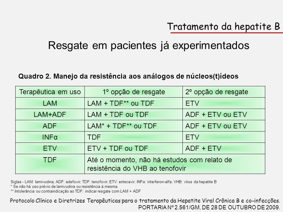 Tratamento da hepatite B Resgate em pacientes já experimentados Quadro 2. Manejo da resistência aos análogos de núcleos(t)ídeos Terapêutica em uso1º o