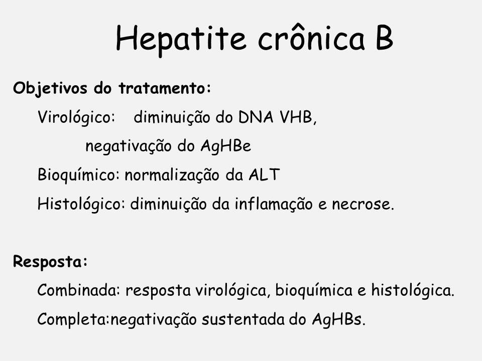 Hepatite crônica B Objetivos do tratamento: Virológico: diminuição do DNA VHB, negativação do AgHBe Bioquímico: normalização da ALT Histológico: diminuição da inflamação e necrose.