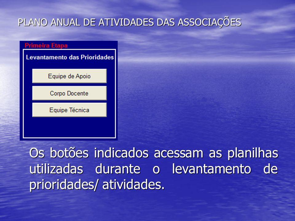 PLANO ANUAL DE ATIVIDADES DAS ASSOCIAÇÕES Os botões indicados acessam as planilhas utilizadas durante o levantamento de prioridades/ atividades.