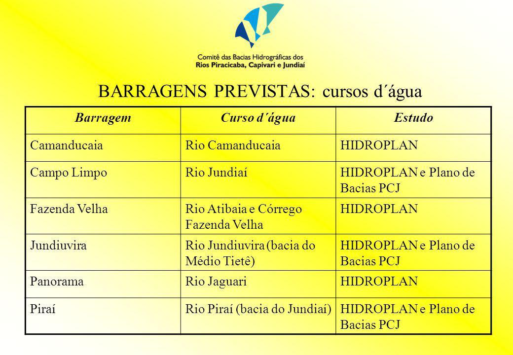 BARRAGENS PREVISTAS: cursos d´água BarragemCurso d´águaEstudo CamanducaiaRio CamanducaiaHIDROPLAN Campo LimpoRio JundiaíHIDROPLAN e Plano de Bacias PC