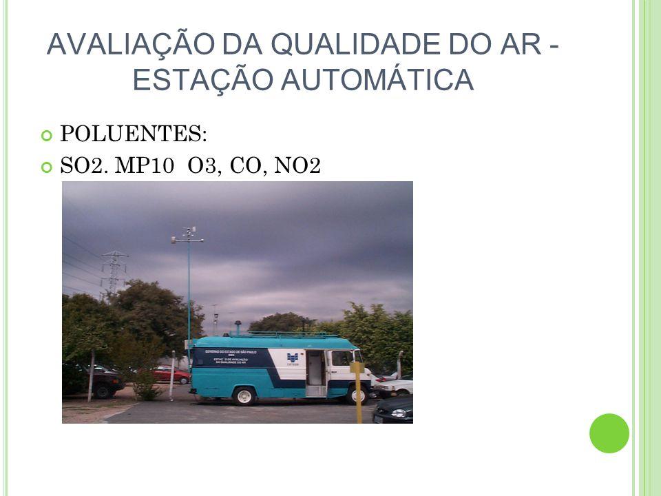 AVALIAÇÃO DA QUALIDADE DO AR - ESTAÇÃO AUTOMÁTICA POLUENTES: SO2. MP10 O3, CO, NO2