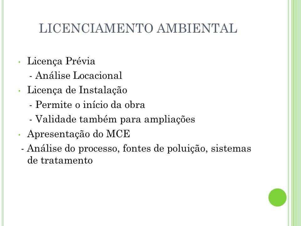 LICENCIAMENTO AMBIENTAL Licença Prévia - Análise Locacional Licença de Instalação - Permite o início da obra - Validade também para ampliações Apresen