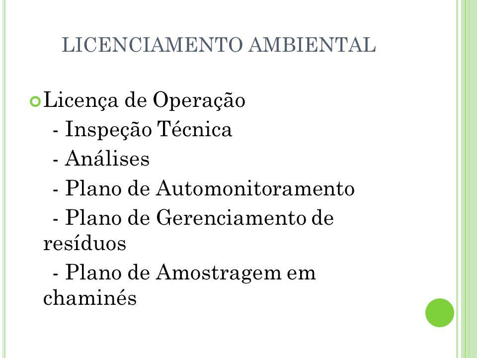 LICENCIAMENTO AMBIENTAL Licença de Operação - Inspeção Técnica - Análises - Plano de Automonitoramento - Plano de Gerenciamento de resíduos - Plano de