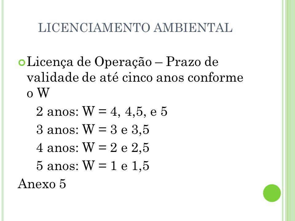 LICENCIAMENTO AMBIENTAL Licença de Operação – Prazo de validade de até cinco anos conforme o W 2 anos: W = 4, 4,5, e 5 3 anos: W = 3 e 3,5 4 anos: W =