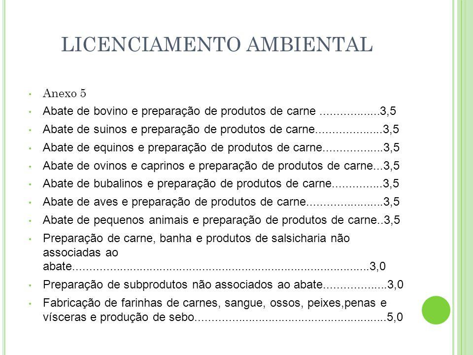 LICENCIAMENTO AMBIENTAL Anexo 5 Abate de bovino e preparação de produtos de carne..................3,5 Abate de suinos e preparação de produtos de car