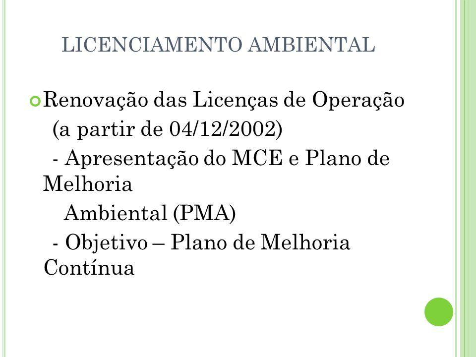 LICENCIAMENTO AMBIENTAL Renovação das Licenças de Operação (a partir de 04/12/2002) - Apresentação do MCE e Plano de Melhoria Ambiental (PMA) - Objeti