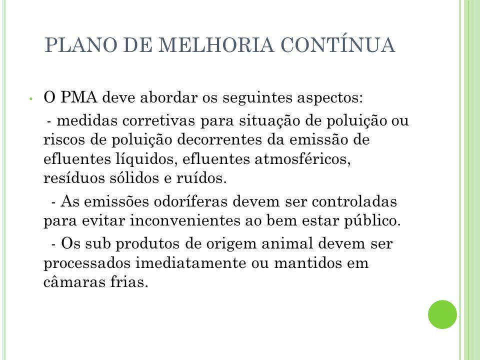 PLANO DE MELHORIA CONTÍNUA O PMA deve abordar os seguintes aspectos: - medidas corretivas para situação de poluição ou riscos de poluição decorrentes