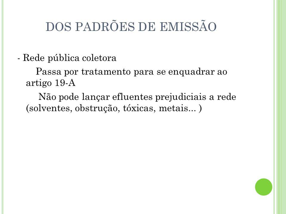DOS PADRÕES DE EMISSÃO - Rede pública coletora Passa por tratamento para se enquadrar ao artigo 19-A Não pode lançar efluentes prejudiciais a rede (so