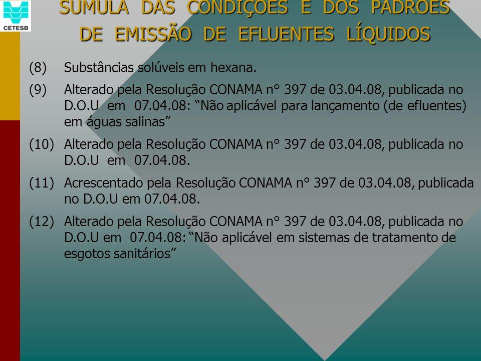 SÚMULA DAS CONDIÇÕES E DOS PADRÕES DE EMISSÃO DE EFLUENTES LÍQUIDOS (8)Substâncias solúveis em hexana. (9)Alterado pela Resolução CONAMA n° 397 de 03.