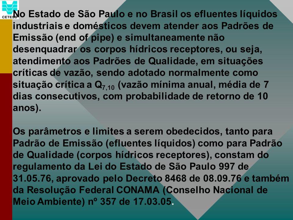 No Estado de São Paulo e no Brasil os efluentes líquidos industriais e domésticos devem atender aos Padrões de Emissão (end of pipe) e simultaneamente