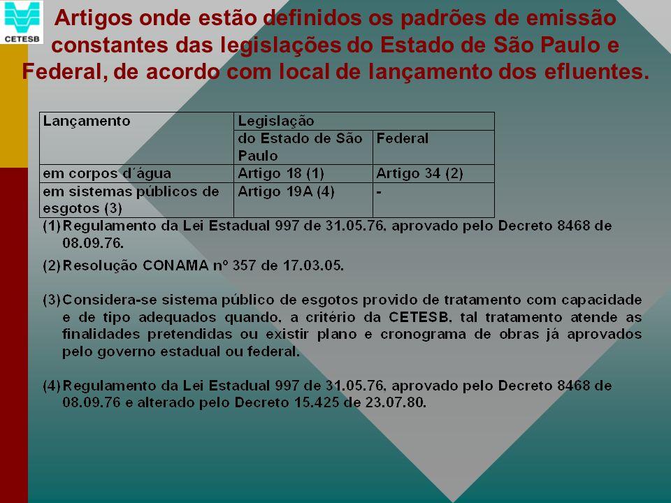 Artigos onde estão definidos os padrões de emissão constantes das legislações do Estado de São Paulo e Federal, de acordo com local de lançamento dos