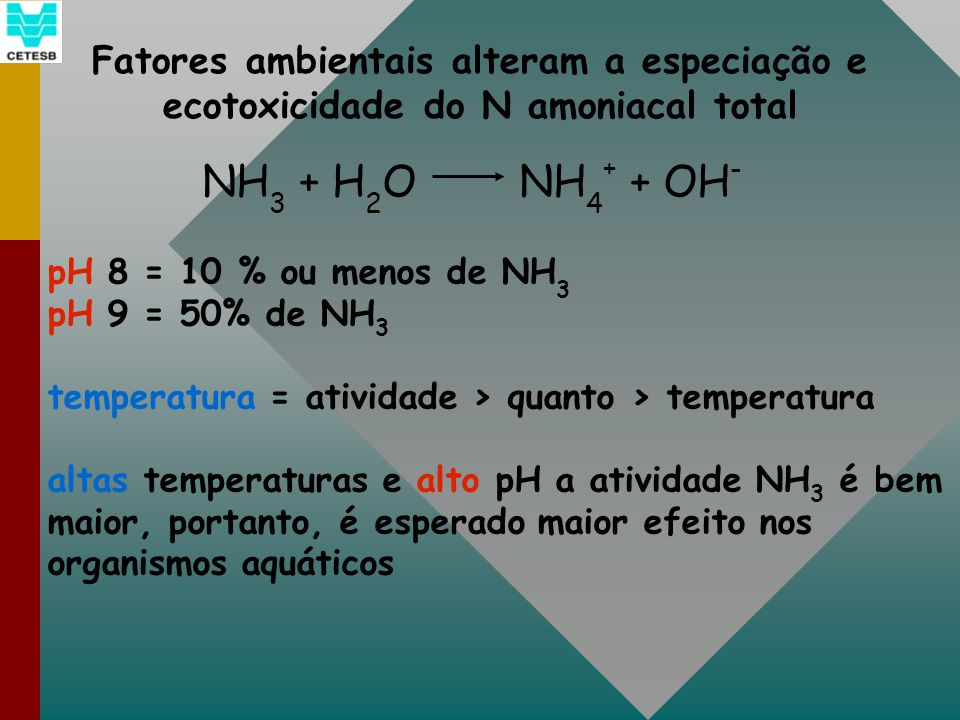 NH 3 + H 2 O NH 4 + + OH - pH 8 = 10 % ou menos de NH 3 pH 9 = 50% de NH 3 temperatura = atividade > quanto > temperatura altas temperaturas e alto pH