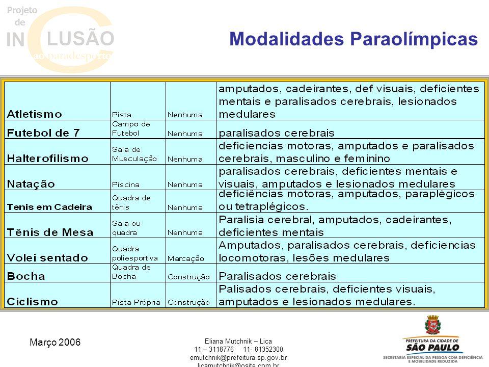 Março 2006 Eliana Mutchnik – Lica 11 – 311877611- 81352300 emutchnik@prefeitura.sp.gov.br licamutchnik@osite.com.br Modalidades Paraolímpicas