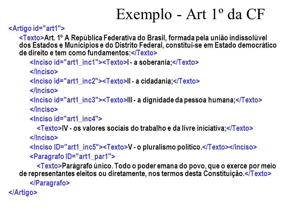 Exemplo - Art 1º da CF Art. 1º A República Federativa do Brasil, formada pela união indissolúvel dos Estados e Municípios e do Distrito Federal, const