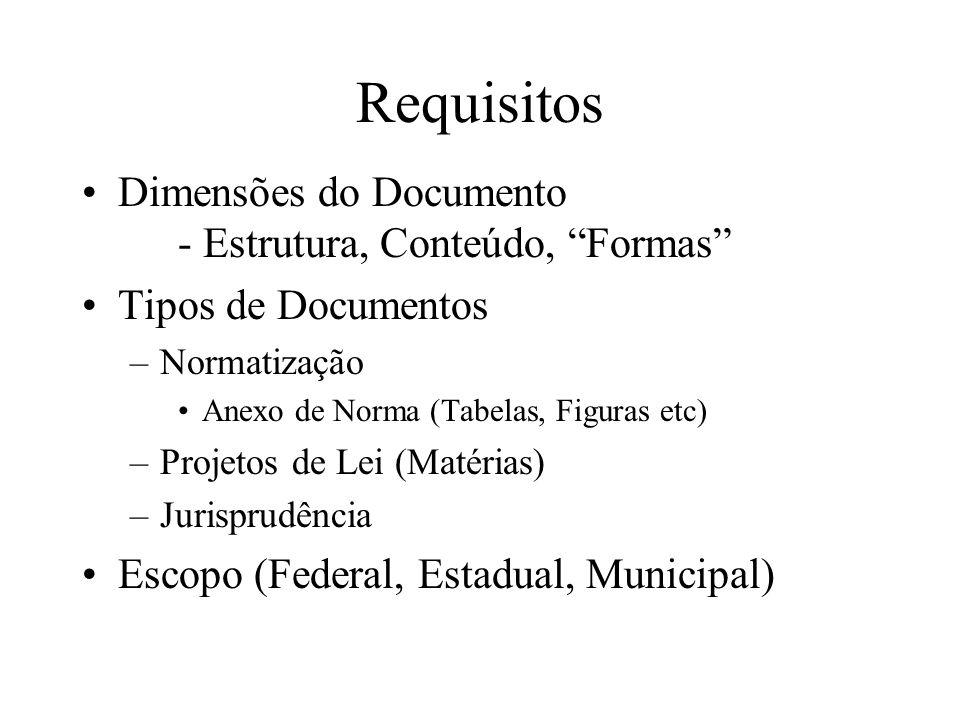 Requisitos Dimensões do Documento - Estrutura, Conteúdo, Formas Tipos de Documentos –Normatização Anexo de Norma (Tabelas, Figuras etc) –Projetos de L
