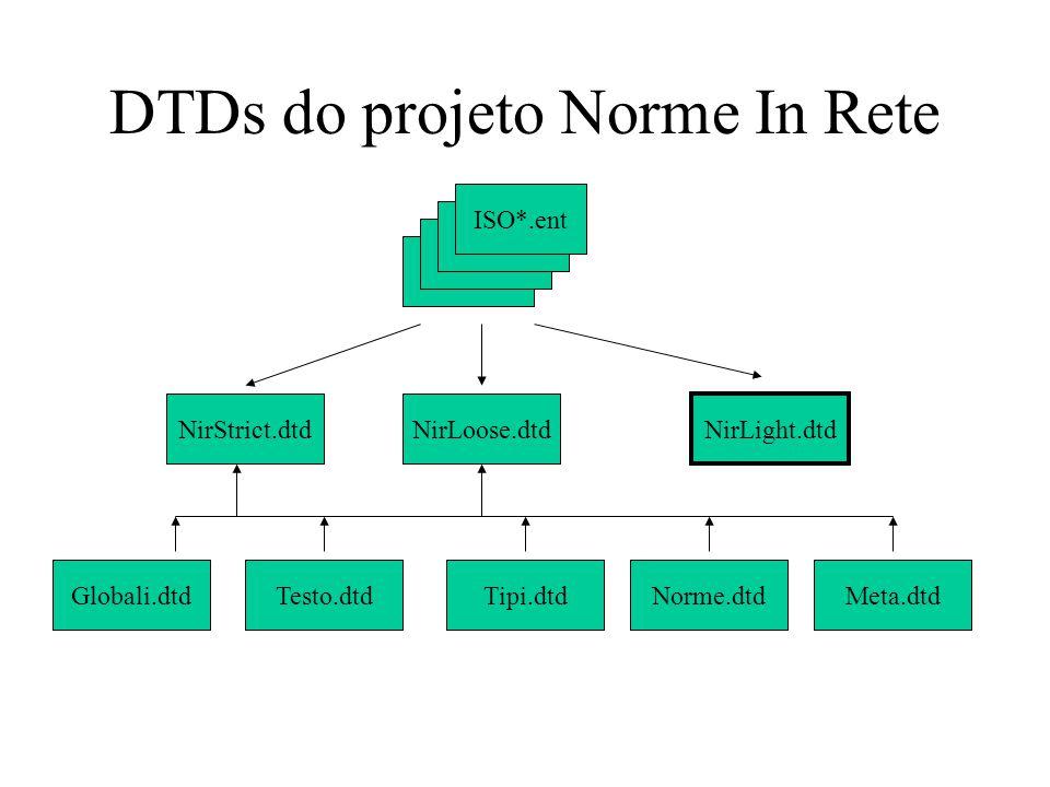 DTDs do projeto Norme In Rete ISO*.ent NirStrict.dtdNirLoose.dtd NirLight.dtd Globali.dtdTesto.dtdTipi.dtdNorme.dtdMeta.dtd