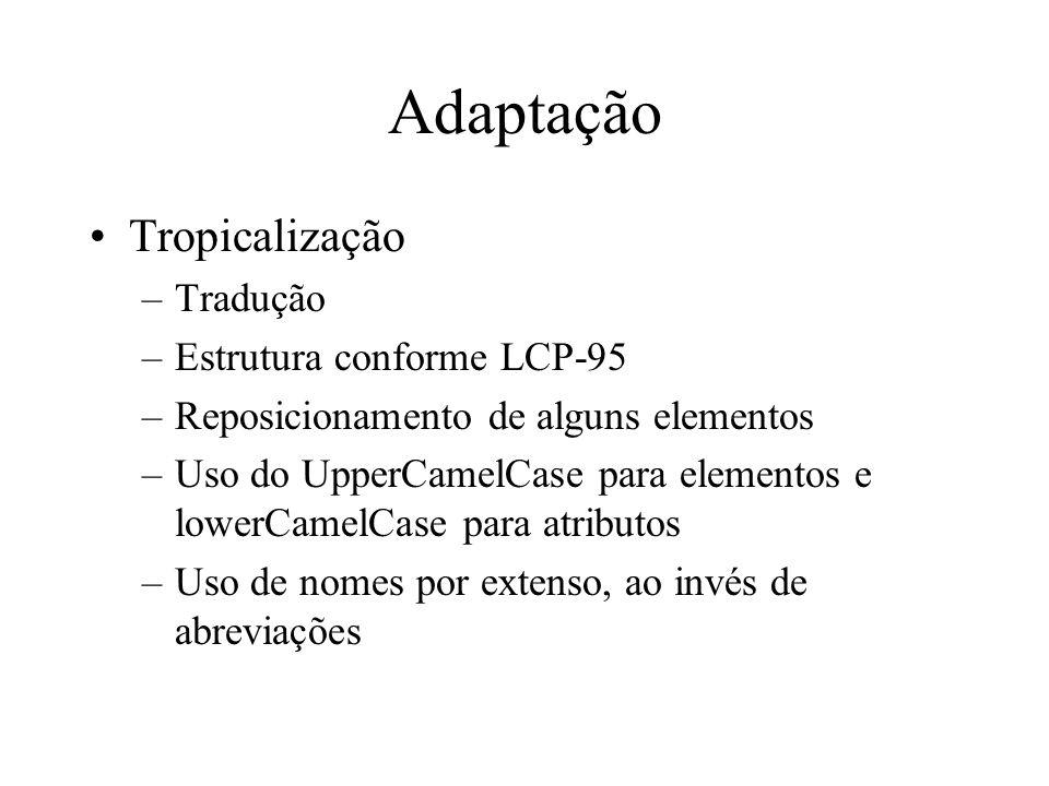 Adaptação Tropicalização –Tradução –Estrutura conforme LCP-95 –Reposicionamento de alguns elementos –Uso do UpperCamelCase para elementos e lowerCamel