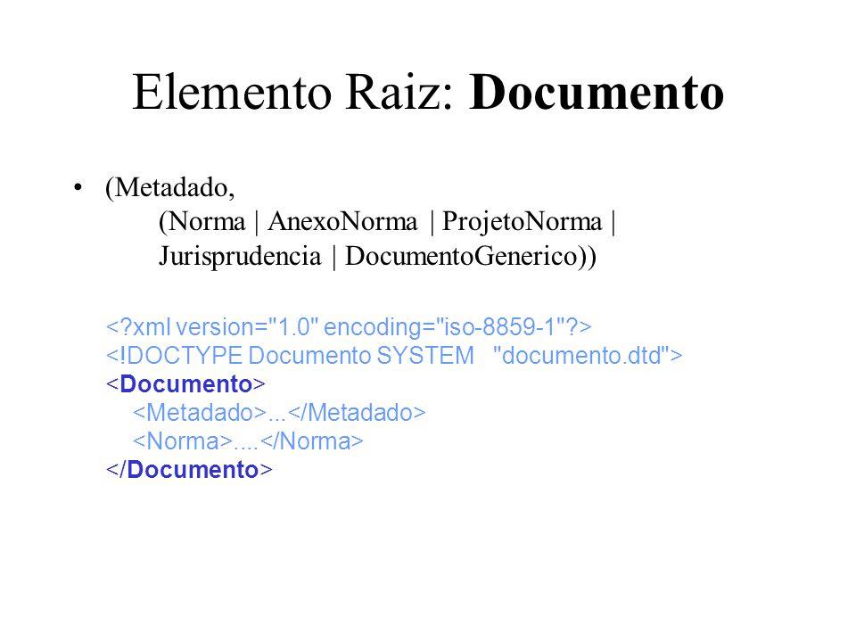 Elemento Raiz: Documento (Metadado, (Norma | AnexoNorma | ProjetoNorma | Jurisprudencia | DocumentoGenerico)).......