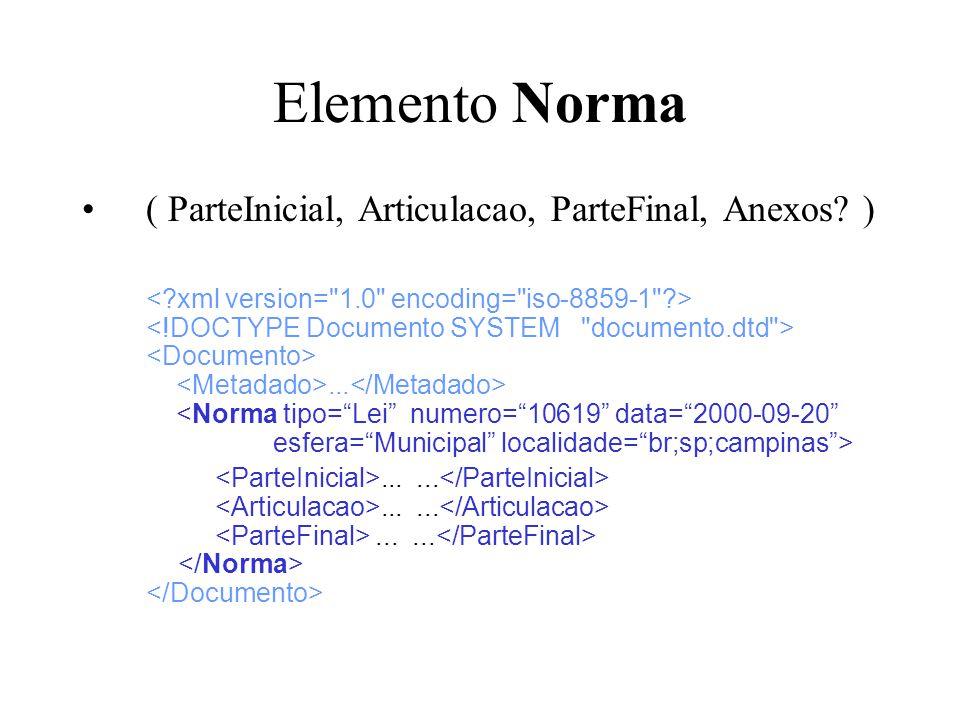Elemento Norma ( ParteInicial, Articulacao, ParteFinal, Anexos? ).....................