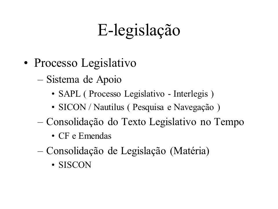 E-legislação Processo Legislativo –Sistema de Apoio SAPL ( Processo Legislativo - Interlegis ) SICON / Nautilus ( Pesquisa e Navegação ) –Consolidação