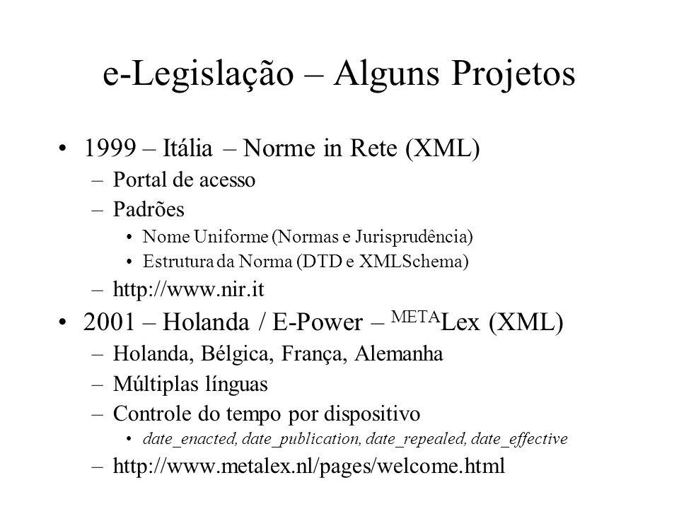 e-Legislação – Alguns Projetos 1999 – Itália – Norme in Rete (XML) –Portal de acesso –Padrões Nome Uniforme (Normas e Jurisprudência) Estrutura da Nor